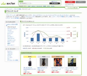 aucfan_ss